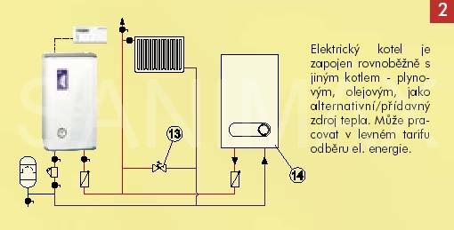 Elektrokotel Epuv R 11 Wterm Prikon 11kw 3x400v
